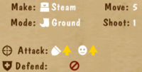 Steam Gunman stats.png