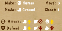 Dog Soldier stats.png